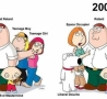 Weird Funny Pictures - Family Guy Then and Now