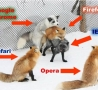 Funny Animals - Web browsers explained